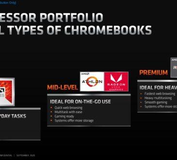 AMD anunció los primeros Procesadores Móviles AMD Ryzen y los más recientes Procesadores Móviles AMD Athlon para plataformas Chromebook
