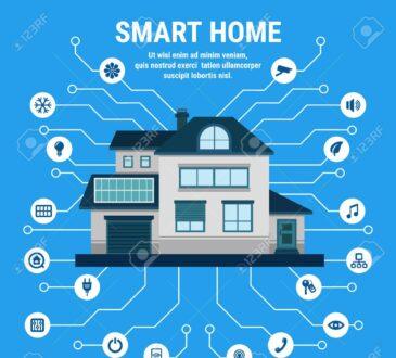 Hoy en día, las personas están mejorando sus experiencias, comodidad y volviendo sus hogares inteligentes con la tecnología del IoT