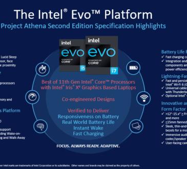 Intel anunció la plataforma de marca Intel Evo para diseños de laptops construidas conjuntamente, y verificados a través del programa de innovación Project Athena de Intel.