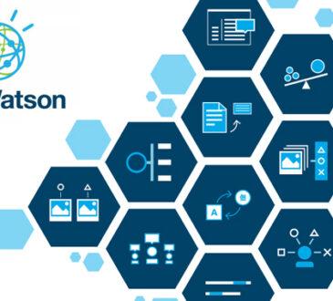 IBM, en equipo con Pratech Group y Protección, han implementando el asistente virtual 'Pronto' en Protección, uno de los fondos de pensiones y cesantías