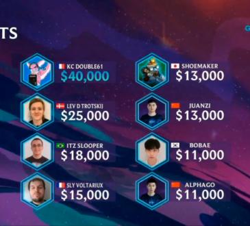 El pasado jueves 3 de septiembre,16 jugadores de todo el mundo empezaron a competir por el título de campeón de TeamFight Tactics