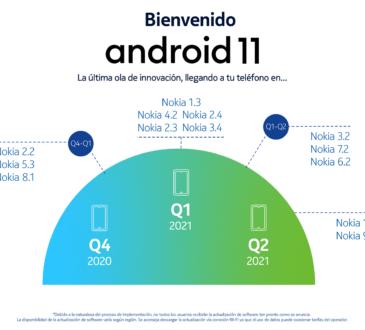 HMD Global, el hogar de los teléfonos Nokia, anuncia hoy una serie pasos que reafirman su compromiso de ofrecer a los usuarios Android siempre actualizado.