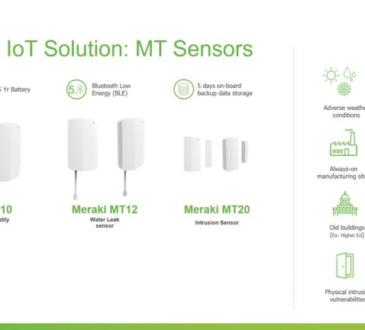 Cisco presentó dos nuevas soluciones de sensores gestionados por la nube, que ayudan a las empresas a simplificar la supervisión de activos