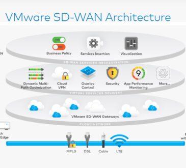 VMware anunció que ha ocupado nuevamente una posición de líder en el Cuadrante mágico de Gartner 2020 para infraestructura WAN Edge.