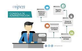 En la actualidad, muchas empresas de servicios públicos en Latinoamérica y Estados Unidos operan con sistemas de más de una década de antigüedad.