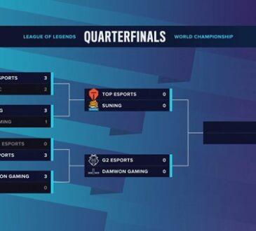 El Campeonato Mundial de League of Legends (Worlds 2020) sigue avanzando y se acerca a la recta final. Este sábado 24 y domingo 25 de octubre.