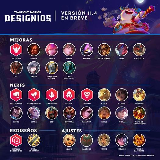 La nueva versión de Teamfight Tactics llega con una miniactualización al sistema de Elegidos, cambios a las linternas y rasgos dominantes